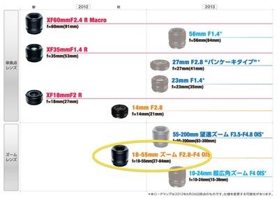 XFレンズロードマップ.jpg